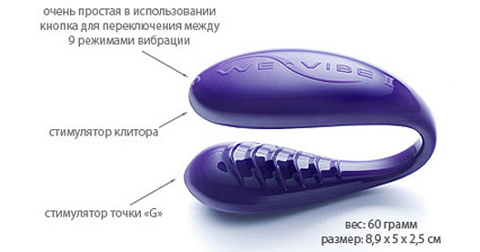 обзор WeVibe II - Purple